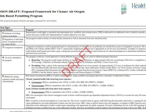 Discussion Draft Cleaner Air Oregon Rules Overview